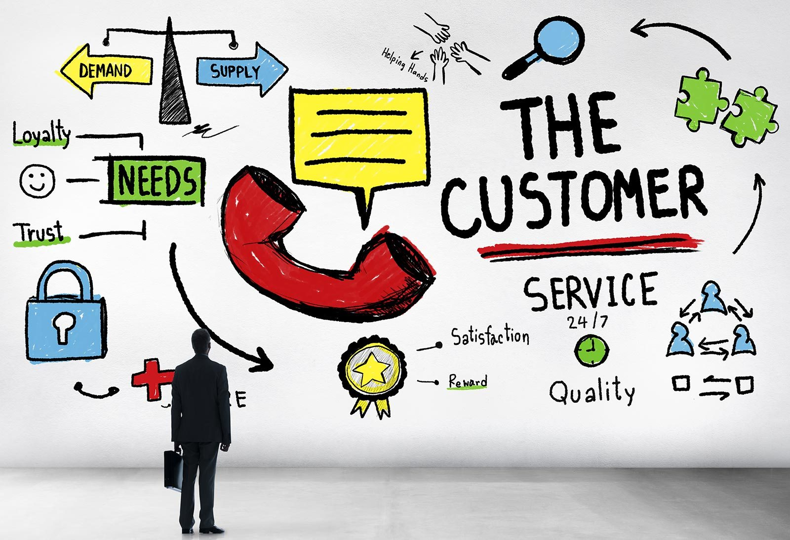 Cultivating Loyalty: Making Customers Return for More Business featured image